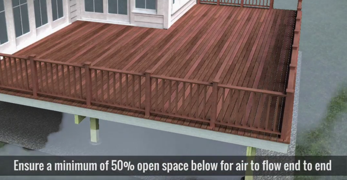 Deck should have a minimum of 50% open space below deck for ventilation.